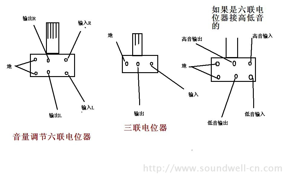 dianweiqijiexiantu potentiometer wiring diagram and how connected potentiometer volume pot wiring diagram at mifinder.co